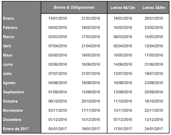 Image of the Auction calendar in 2016 and January 2017